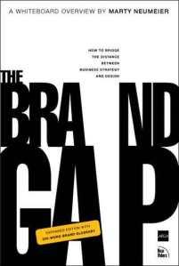 the_brand_gap